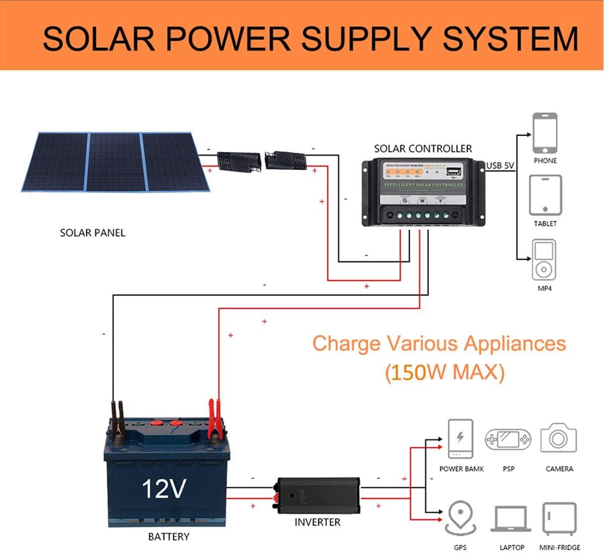 esquema instalación solar con inversor de corriente
